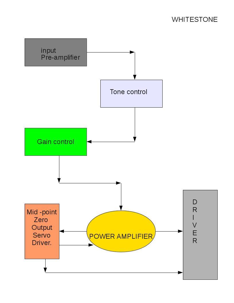 Eda Open World Audio Amplifier Block Diagram Pre